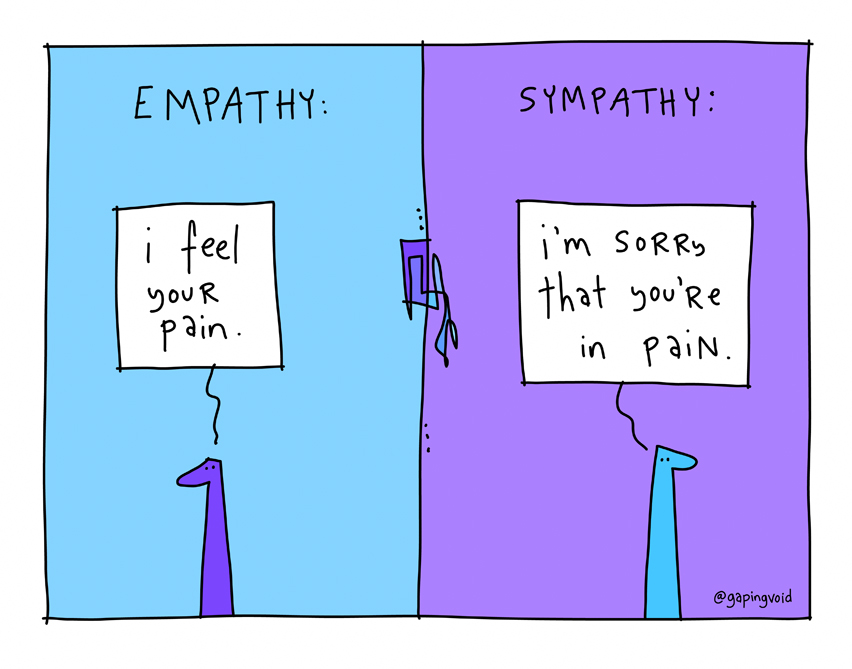 Empathy vs. Sympathy Christian